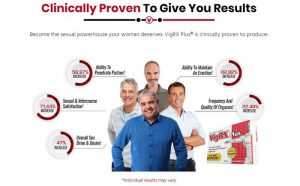 vigrx plus clinically proven min